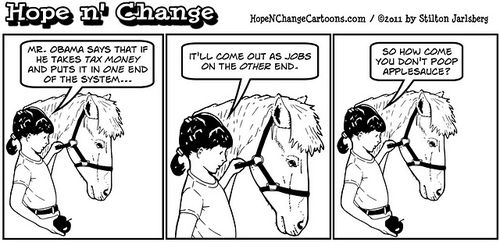 Job creation by Obama