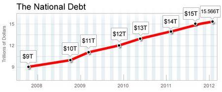 Chart_620_deficit_120319